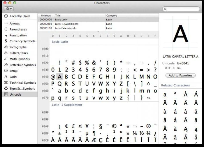 With Unicode Codes In Letters The Problem Of Distinguishing